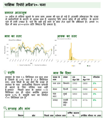 fortnight-report2-hin-april2020