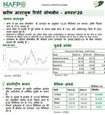 Fortnightly_report_NAFPO_Credible_Aug20_Hindi