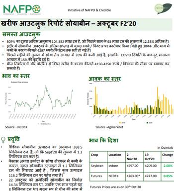 Fortnightly_report_NAFPO_Credible_Sept-F2'-20_Hindi